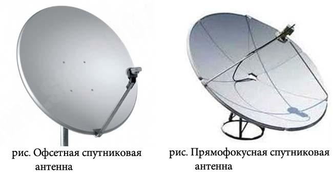 ofsetnaya_antenna_pryamofokusnaya_antenna